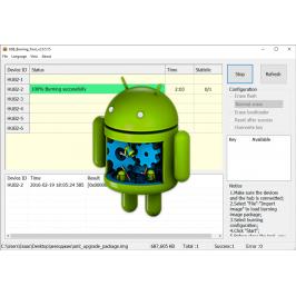 Функция HDMI- CEC в андроид приставках